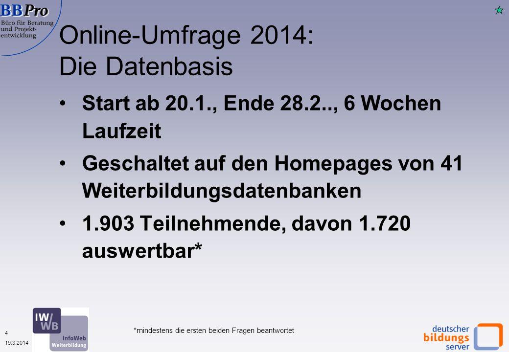 4 19.3.2014 Start ab 20.1., Ende 28.2.., 6 Wochen Laufzeit Geschaltet auf den Homepages von 41 Weiterbildungsdatenbanken 1.903 Teilnehmende, davon 1.7