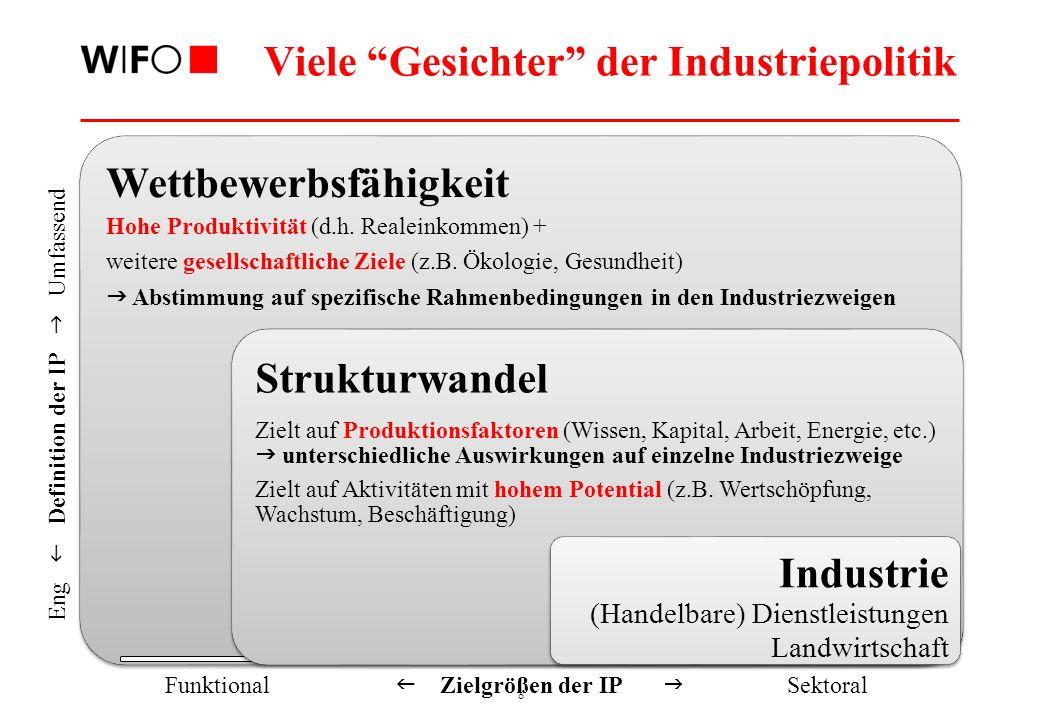 6 Wettbewerbsfähigkeit Hohe Produktivität (d.h. Realeinkommen) + weitere gesellschaftliche Ziele (z.B. Ökologie, Gesundheit) Abstimmung auf spezifisch
