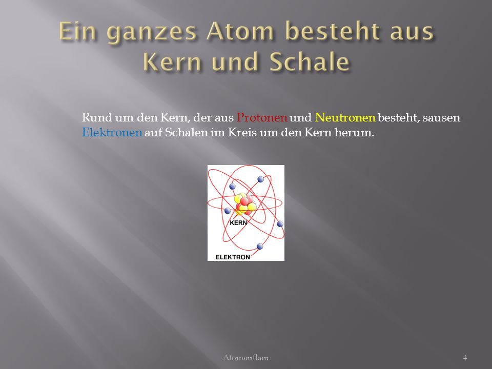 Rund um den Kern, der aus Protonen und Neutronen besteht, sausen Elektronen auf Schalen im Kreis um den Kern herum. 4Atomaufbau