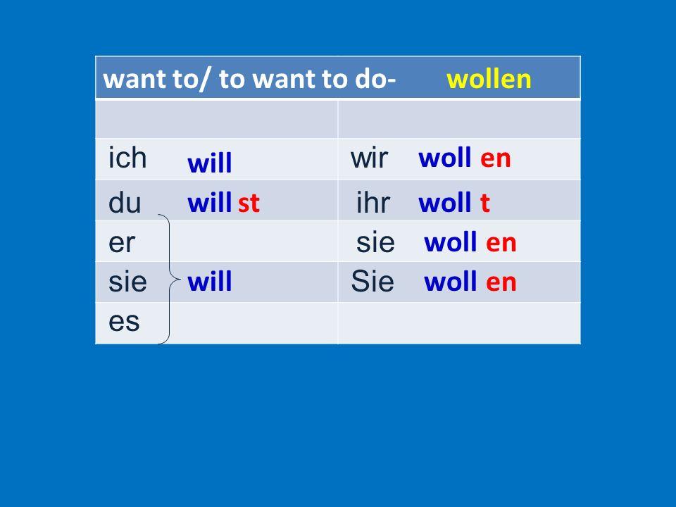 Ich w i llwir wollen Du w i llstihr wollt Er Sie w i llsie/Sie wollen Es i i i o o o Because of their unique conjugation we can also call them _______________ or __________ verbs.