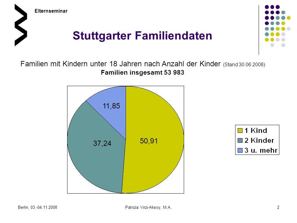 Berlin, 03.-04.11.2008Patrizia Virzi-Aksoy, M.A.2 50,91 37,24 11,85 Familien mit Kindern unter 18 Jahren nach Anzahl der Kinder (Stand 30.06.2008) Fam