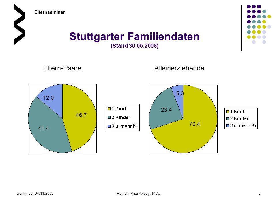 Berlin, 03.-04.11.2008Patrizia Virzi-Aksoy, M.A.3 Elternseminar 46,7 41,4 12,0 Eltern-Paare 70,4 23,4 5,3 Alleinerziehende Stuttgarter Familiendaten (