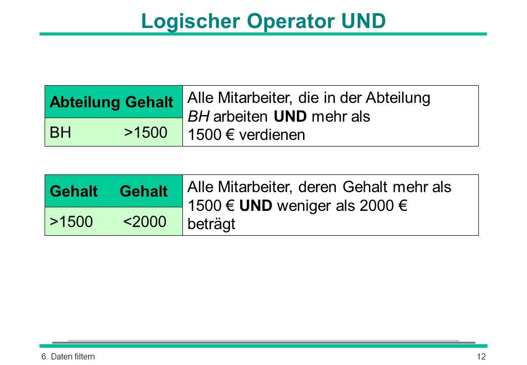 6. Daten filtern12 Logischer Operator UND Abteilung Gehalt BH >1500 Gehalt >1500 <2000 Alle Mitarbeiter, die in der Abteilung BH arbeiten UND mehr als
