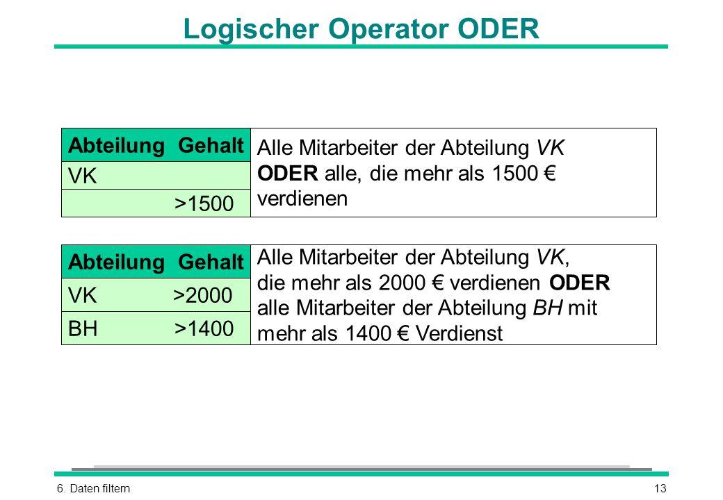 6. Daten filtern13 Logischer Operator ODER Abteilung Gehalt VK Alle Mitarbeiter der Abteilung VK ODER alle, die mehr als 1500 verdienen >1500 Abteilun