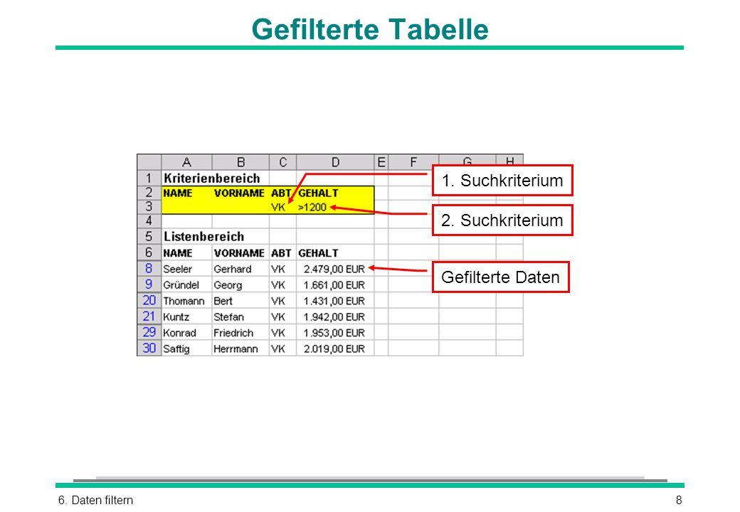 6. Daten filtern8 Gefilterte Tabelle 1. Suchkriterium 2. Suchkriterium Gefilterte Daten