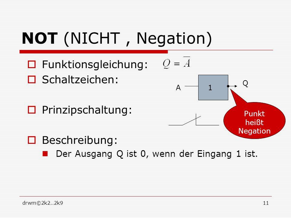 drwm©2k2..2k911 NOT (NICHT, Negation) Funktionsgleichung: Schaltzeichen: Prinzipschaltung: Beschreibung: Der Ausgang Q ist 0, wenn der Eingang 1 ist.