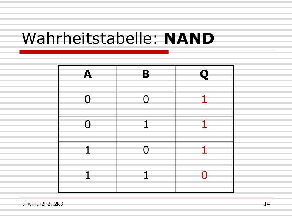 drwm©2k2..2k914 Wahrheitstabelle: NAND ABQ 001 011 101 110