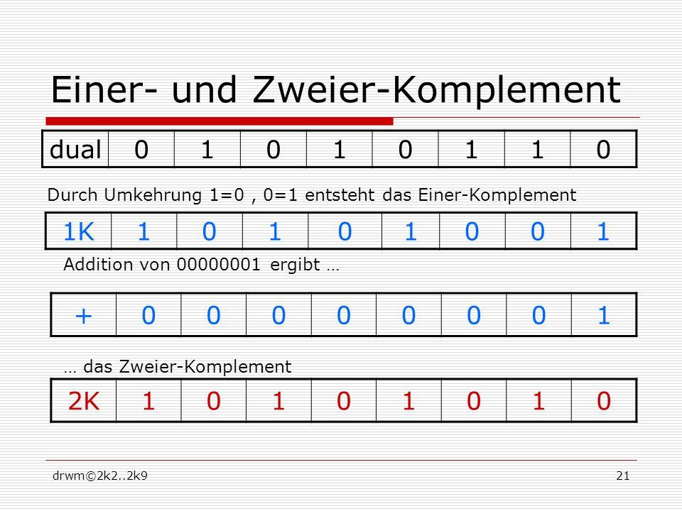 drwm©2k2..2k921 Einer- und Zweier-Komplement dual01010110 1K10101001 +00000001 2K10101010 Addition von 00000001 ergibt … Durch Umkehrung 1=0, 0=1 entsteht das Einer-Komplement … das Zweier-Komplement