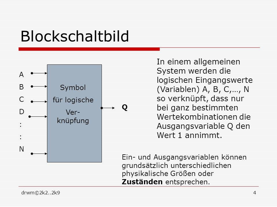 drwm©2k2..2k94 Blockschaltbild In einem allgemeinen System werden die logischen Eingangswerte (Variablen) A, B, C,…, N so verknüpft, dass nur bei ganz bestimmten Wertekombinationen die Ausgangsvariable Q den Wert 1 annimmt.