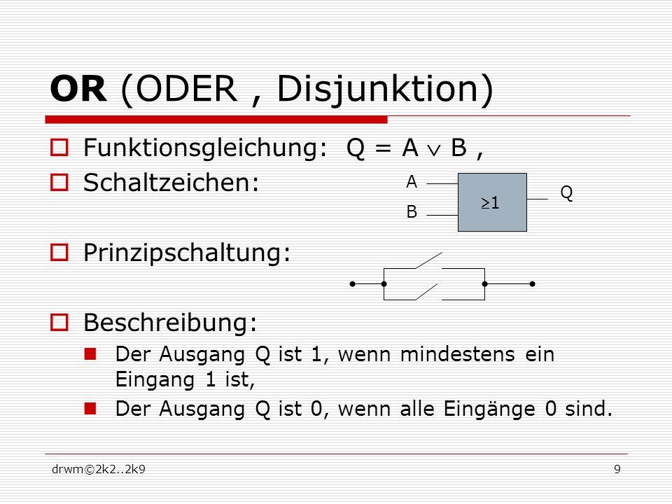 drwm©2k2..2k99 OR (ODER, Disjunktion) Funktionsgleichung: Q = A B, Schaltzeichen: Prinzipschaltung: Beschreibung: Der Ausgang Q ist 1, wenn mindestens ein Eingang 1 ist, Der Ausgang Q ist 0, wenn alle Eingänge 0 sind.