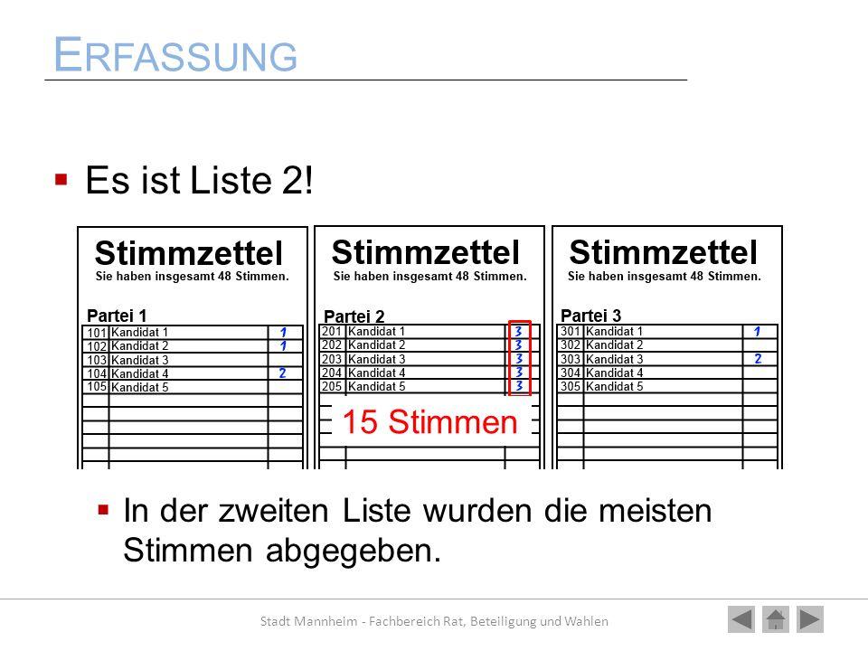 E RFASSUNG Es ist Liste 2! In der zweiten Liste wurden die meisten Stimmen abgegeben. Stadt Mannheim - Fachbereich Rat, Beteiligung und Wahlen 15 Stim