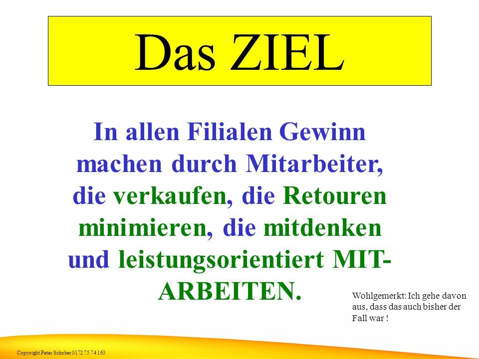 Copyright Peter Schober 0172 75 74 163 Basis: Laufende Filialkontrolle