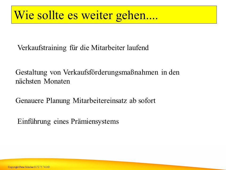 Copyright Peter Schober 0172 75 74 163 3.