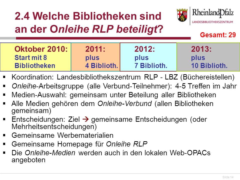 Slide 14 2.4 Welche Bibliotheken sind an der Onleihe RLP beteiligt? Oktober 2010: Start mit 8 Bibliotheken 2011: plus 4 Biblioth. 2012: plus 7 Bibliot