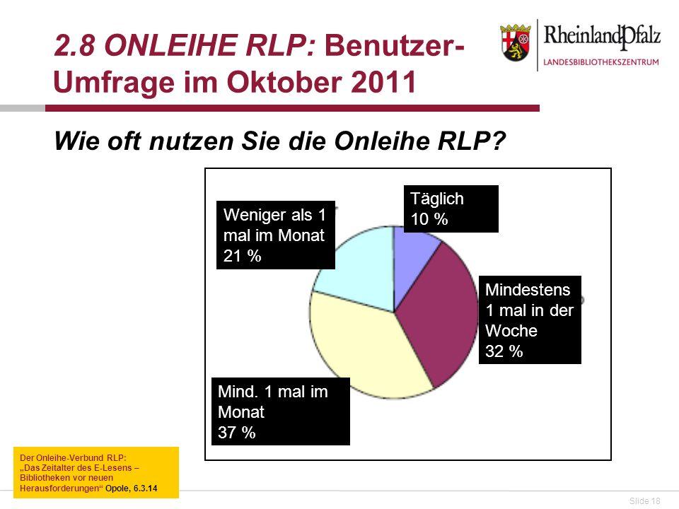 Slide 18 2.8 ONLEIHE RLP: Benutzer- Umfrage im Oktober 2011 Wie oft nutzen Sie die Onleihe RLP? Täglich 10 % Mindestens 1 mal in der Woche 32 % Mind.