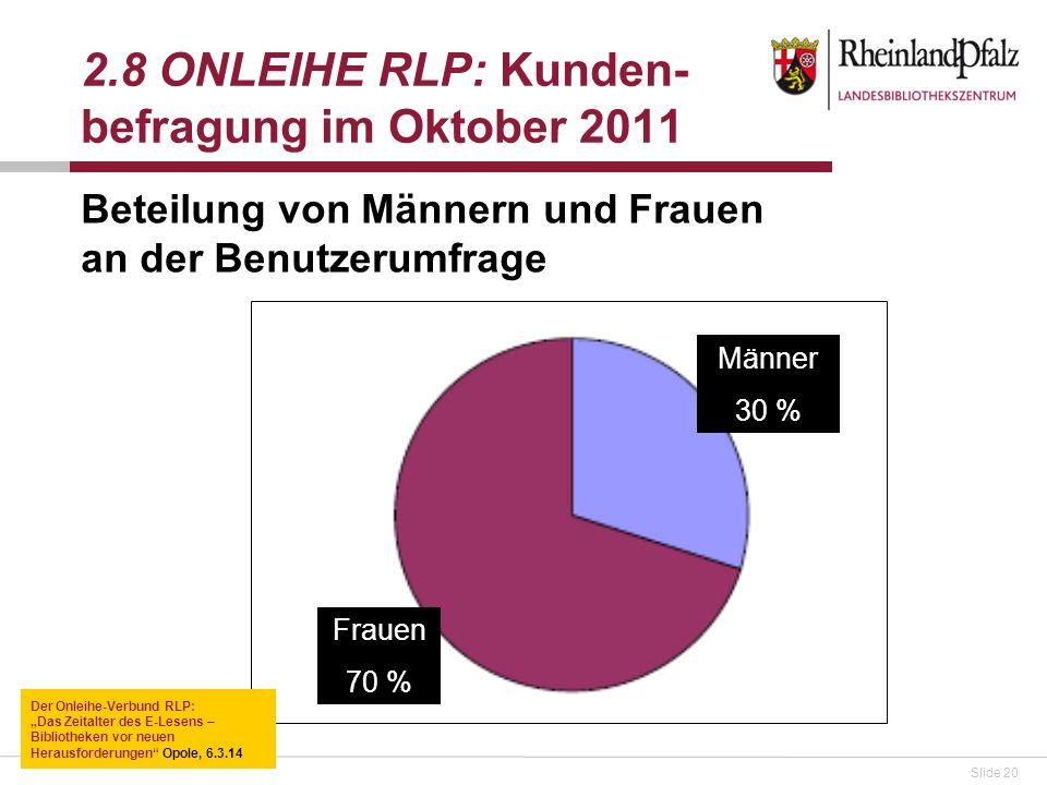 Slide 20 Beteilung von Männern und Frauen an der Benutzerumfrage 2.8 ONLEIHE RLP: Kunden- befragung im Oktober 2011 Männer 30 % Frauen 70 % Der Onleih