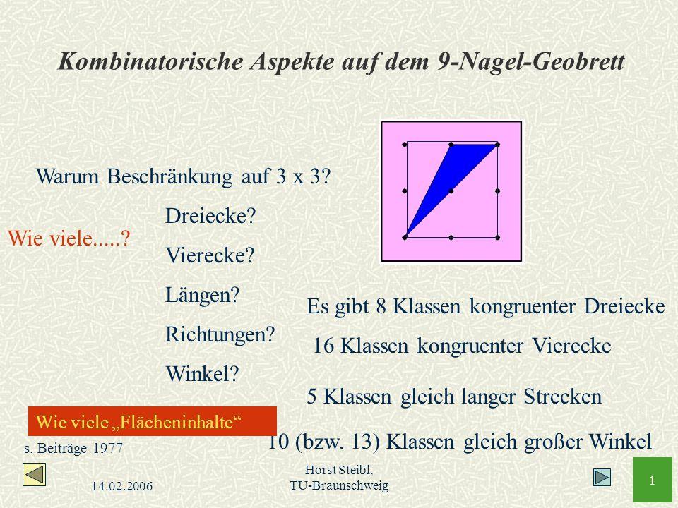 14.02.2006 Horst Steibl, TU-Braunschweig 1 Kombinatorische Aspekte auf dem 9-Nagel-Geobrett Warum Beschränkung auf 3 x 3? Wie viele.....? Dreiecke? Vi