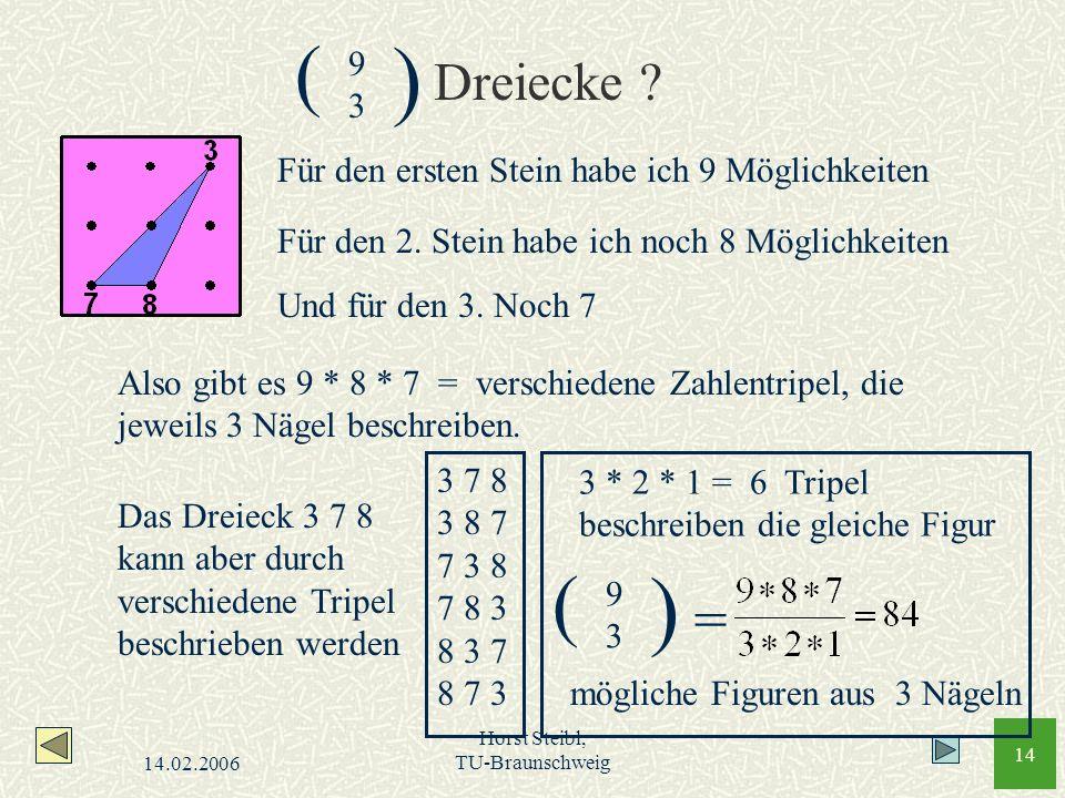 14.02.2006 Horst Steibl, TU-Braunschweig 14 Dreiecke ? Für den ersten Stein habe ich 9 Möglichkeiten Für den 2. Stein habe ich noch 8 Möglichkeiten Un