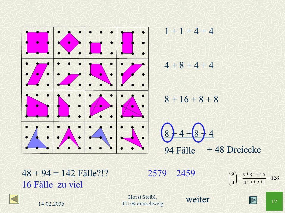 14.02.2006 Horst Steibl, TU-Braunschweig 17 1 + 1 + 4 + 4 4 + 8 + 4 + 4 8 + 16 + 8 + 8 8 + 4 + 8 + 4 94 Fälle 48 + 94 = 142 Fälle?!? 16 Fälle zu viel