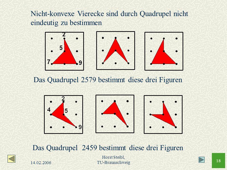 14.02.2006 Horst Steibl, TU-Braunschweig 18 Das Quadrupel 2579 bestimmt diese drei Figuren Nicht-konvexe Vierecke sind durch Quadrupel nicht eindeutig