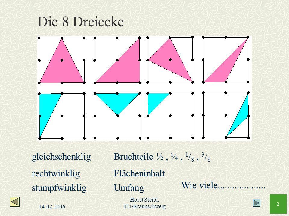 14.02.2006 Horst Steibl, TU-Braunschweig 2 Die 8 Dreiecke gleichschenklig rechtwinklig stumpfwinklig Bruchteile ½, ¼, 1 / 8, 3 / 8 Flächeninhalt Umfan