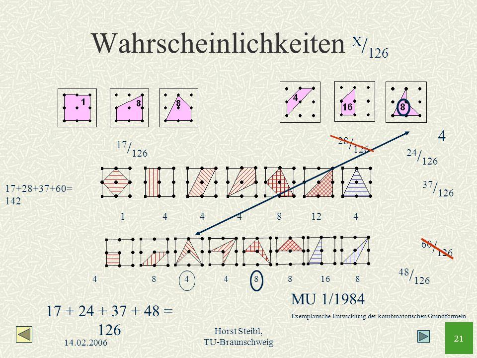 14.02.2006 Horst Steibl, TU-Braunschweig 21 Wahrscheinlichkeiten X / 126 1 4 4 4 8 12 4 4 8 4 4 8 8 16 8 37 / 126 17 / 126 28 / 126 60 / 126 4 24 / 12