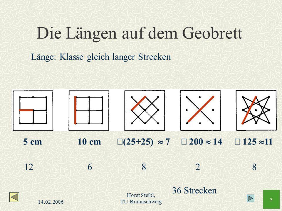 14.02.2006 Horst Steibl, TU-Braunschweig 3 Die Längen auf dem Geobrett Länge: Klasse gleich langer Strecken 5 cm 10 cm (25+25) 7 200 14 125 11 126828