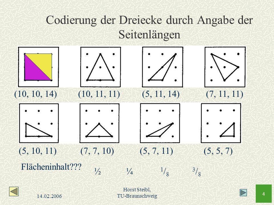 14.02.2006 Horst Steibl, TU-Braunschweig 4 Codierung der Dreiecke durch Angabe der Seitenlängen (10, 10, 14)(10, 11, 11)(5, 11, 14)(7, 11, 11) (5, 10,