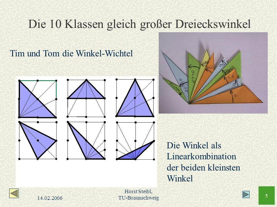 14.02.2006 Horst Steibl, TU-Braunschweig 5 Die 10 Klassen gleich großer Dreieckswinkel Tim und Tom die Winkel-Wichtel Die Winkel als Linearkombination