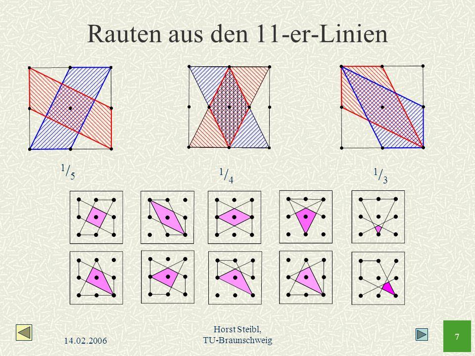 14.02.2006 Horst Steibl, TU-Braunschweig 7 Rauten aus den 11-er-Linien 1/51/5 1/41/4 1/31/3
