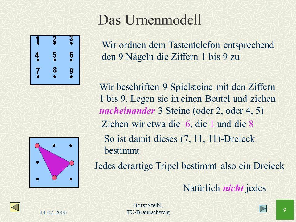 14.02.2006 Horst Steibl, TU-Braunschweig 9 Das Urnenmodell Wir ordnen dem Tastentelefon entsprechend den 9 Nägeln die Ziffern 1 bis 9 zu Wir beschrift