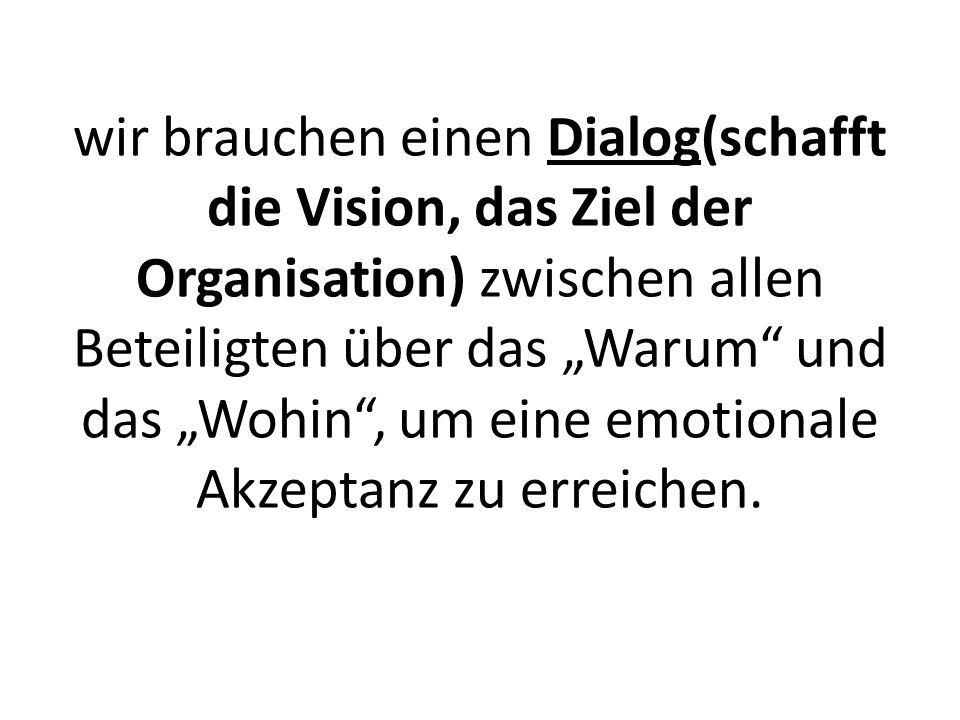 wir brauchen einen Dialog(schafft die Vision, das Ziel der Organisation) zwischen allen Beteiligten über das Warum und das Wohin, um eine emotionale Akzeptanz zu erreichen.