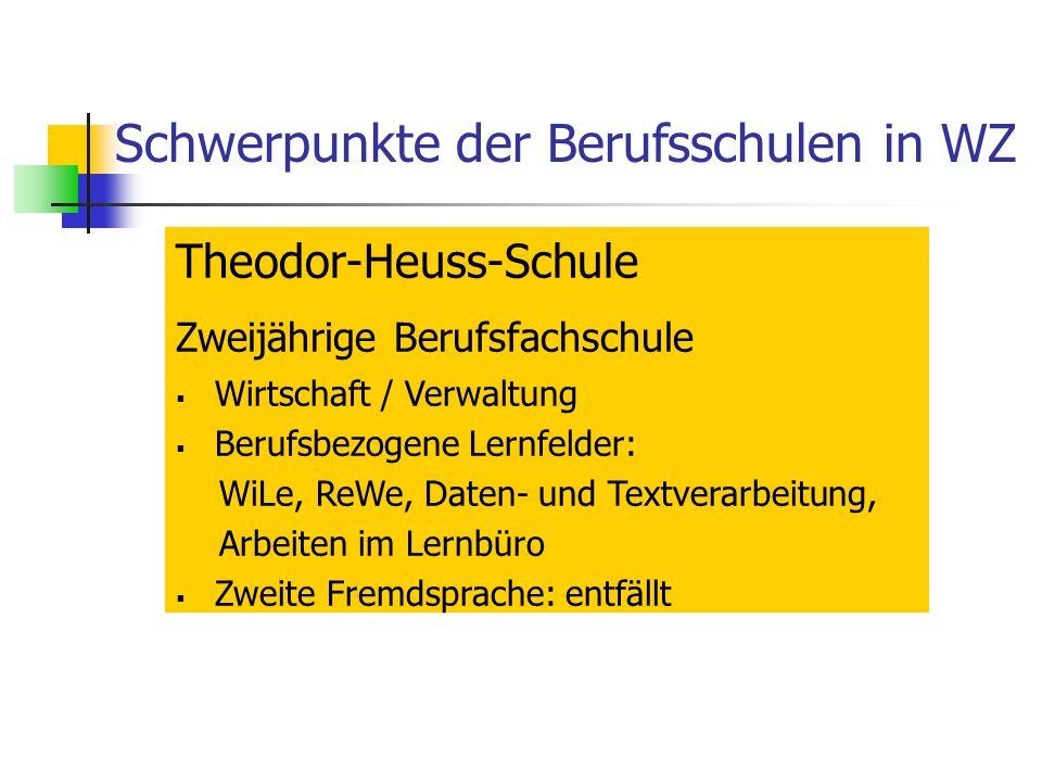 Schwerpunkte der Berufsschulen in WZ Theodor-Heuss-Schule Zweijährige Berufsfachschule Wirtschaft / Verwaltung Berufsbezogene Lernfelder: WiLe, ReWe, Daten- und Textverarbeitung, Arbeiten im Lernbüro Zweite Fremdsprache: entfällt
