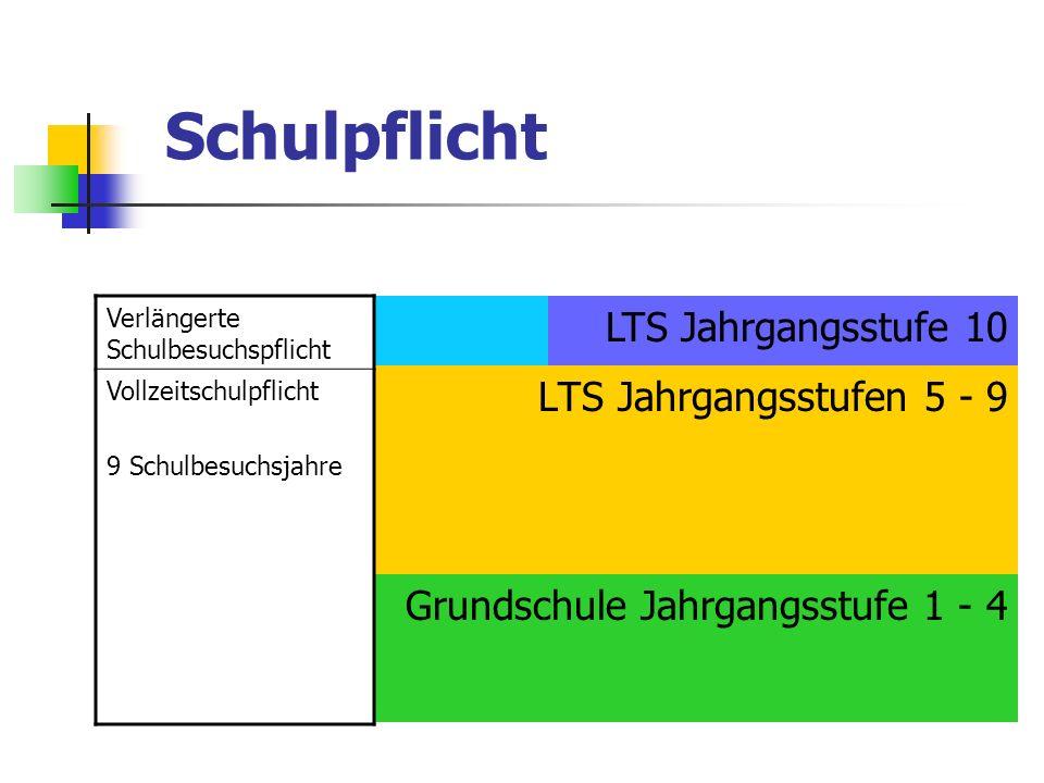 Jahrgangsstufe 10 allgemein- bildende Schule LTS: Ziel R-Abschluss / Versetzung S11 weiterführende Schule Berufsschule Ziel: H-Abschluss / Q-Abschluss / R-Abschluss / berufl.