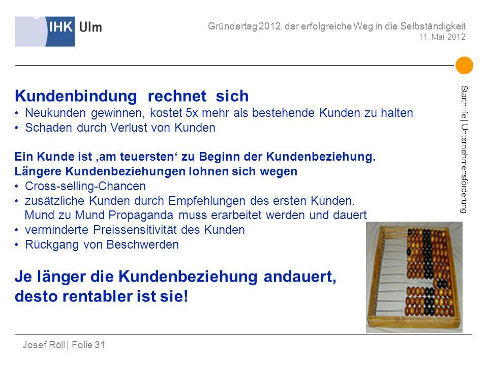 Starthilfe | Unternehmensförderung Josef Röll | Folie 31 Gründertag 2012, der erfolgreiche Weg in die Selbständigkeit 11. Mai 2012 Erfolgsfaktor Kunde
