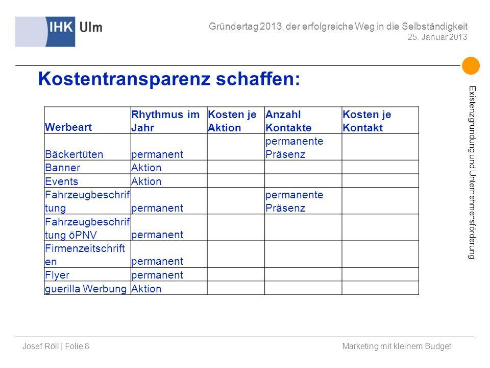 Josef Röll | Folie 19 Marketing mit kleinem Budget Gründertag 2013, der erfolgreiche Weg in die Selbständigkeit 25.