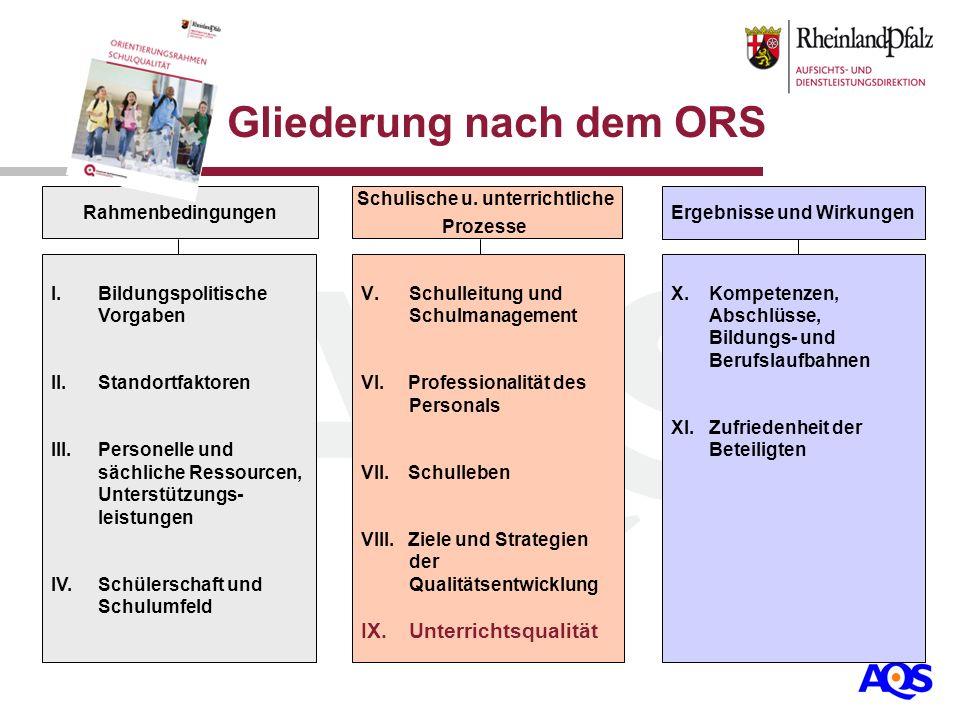 Gliederung nach dem ORS Rahmenbedingungen Schulische u. unterrichtliche Prozesse Ergebnisse und Wirkungen I.Bildungspolitische Vorgaben II.Standortfak