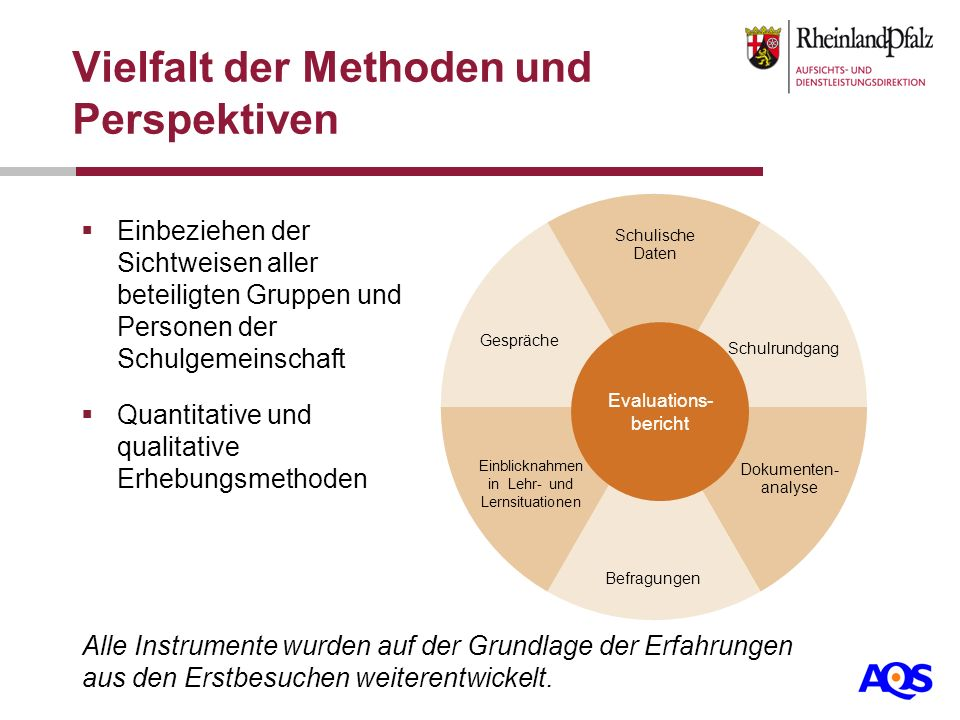 Vielfalt der Methoden und Perspektiven Alle Instrumente wurden auf der Grundlage der Erfahrungen aus den Erstbesuchen weiterentwickelt. Einbeziehen de