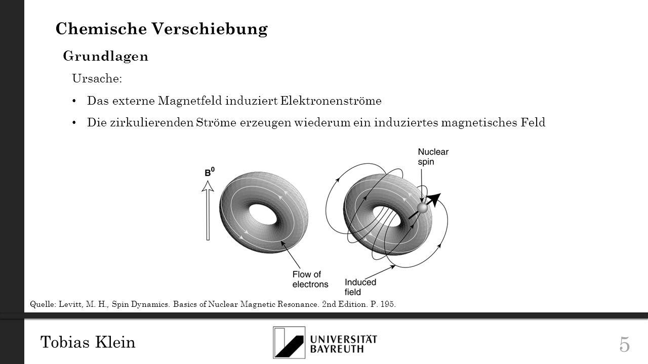 Unkoordinierte Bewegung der Teilchen Somit alle möglichen Orientierungen bezüglich B 0 Alle winkelabhängigen Terme mitteln sich aus Tobias Klein 16 Ausmittelung der dipolaren Kopplung & der CSA In Flüssigkeiten Quelle: Levitt, M.
