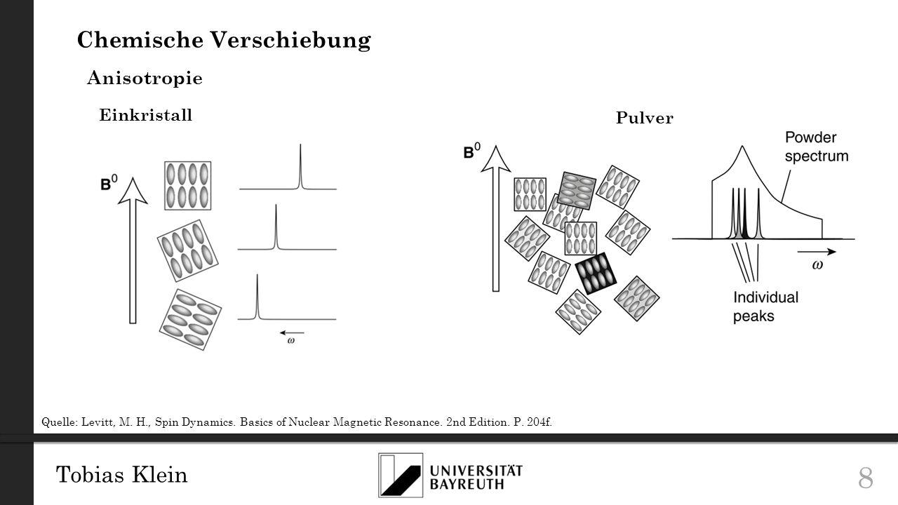 Tobias Klein 19 In Festkörpern – statische Spektren 1 H-Spektrum 13 C-Spektrum Anwendungsbeispiel