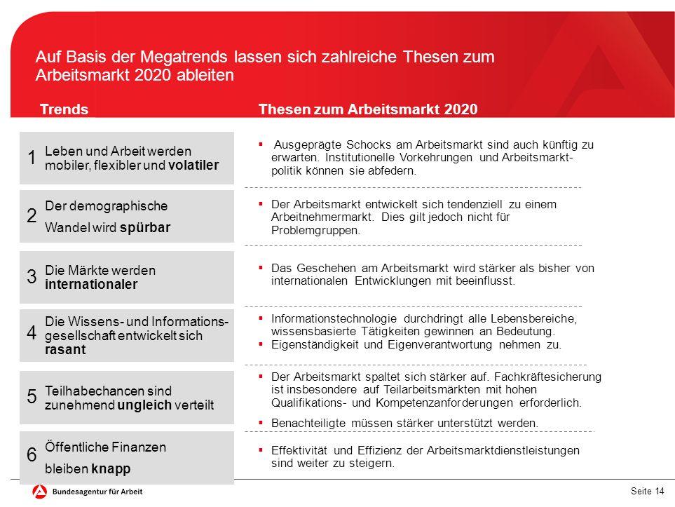 Seite 14 Auf Basis der Megatrends lassen sich zahlreiche Thesen zum Arbeitsmarkt 2020 ableiten Trends Die Wissens- und Informations- gesellschaft entwickelt sich rasant Ausgeprägte Schocks am Arbeitsmarkt sind auch künftig zu erwarten.