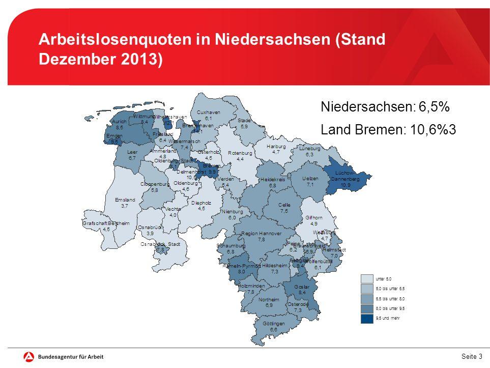 Seite 3 Arbeitslosenquoten in Niedersachsen (Stand Dezember 2013) unter 5,0 6,5 bis unter 8,0 8,0 bis unter 9,5 9,5 und mehr 5,0 bis unter 6,5 Niedersachsen: 6,5% Land Bremen: 10,6%3