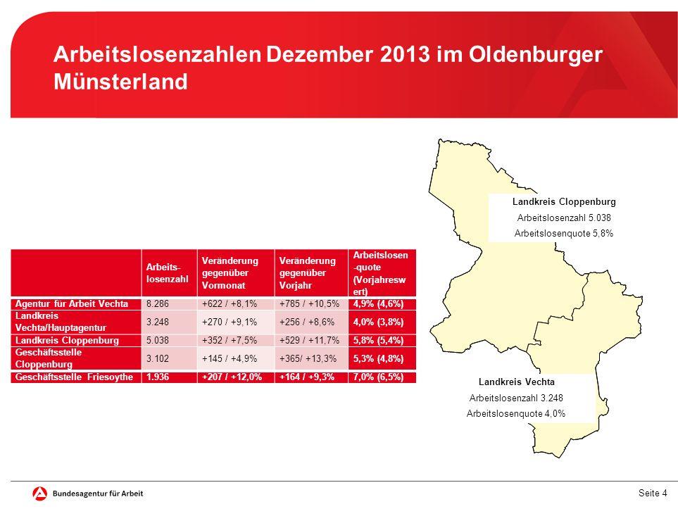 Seite 4 Arbeitslosenzahlen Dezember 2013 im Oldenburger Münsterland Landkreis Cloppenburg Arbeitslosenzahl 5.038 Arbeitslosenquote 5,8% Landkreis Vechta Arbeitslosenzahl 3.248 Arbeitslosenquote 4,0% Arbeits- losenzahl Veränderung gegenüber Vormonat Veränderung gegenüber Vorjahr Arbeitslosen -quote (Vorjahresw ert) Agentur für Arbeit Vechta8.286+622 / +8,1%+785 / +10,5%4,9% (4,6%) Landkreis Vechta/Hauptagentur 3.248+270 / +9,1%+256 / +8,6%4,0% (3,8%) Landkreis Cloppenburg5.038+352 / +7,5%+529 / +11,7%5,8% (5,4%) Geschäftsstelle Cloppenburg 3.102+145 / +4,9%+365/ +13,3%5,3% (4,8%) Geschäftsstelle Friesoythe1.936+207 / +12,0%+164 / +9,3%7,0% (6,5%)