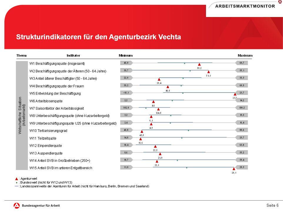 Seite 6 Strukturindikatoren für den Agenturbezirk Vechta