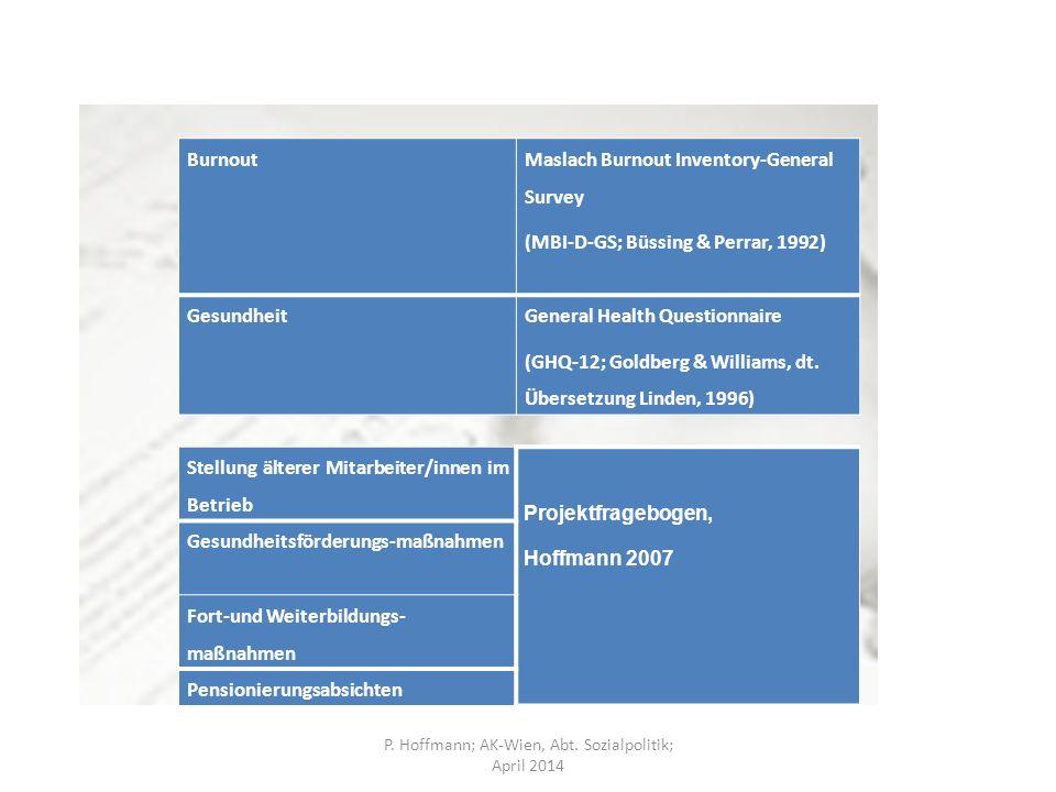 Burnout Maslach Burnout Inventory-General Survey (MBI-D-GS; Büssing & Perrar, 1992) GesundheitGeneral Health Questionnaire (GHQ-12; Goldberg & Williams, dt.