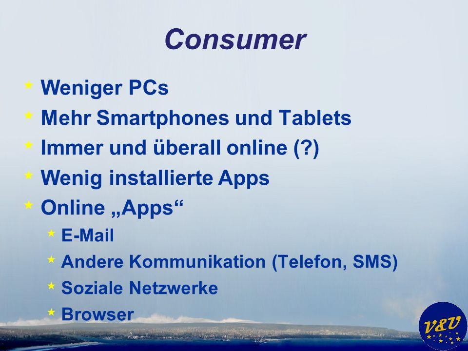 Microsoft Technologien * Desktop * Visual FoxPro * Windows Presentation Foundation * Windows 8 Store Apps * Auch für Tablets * Windows Phone App * Web * ASP.NET * Silverlight