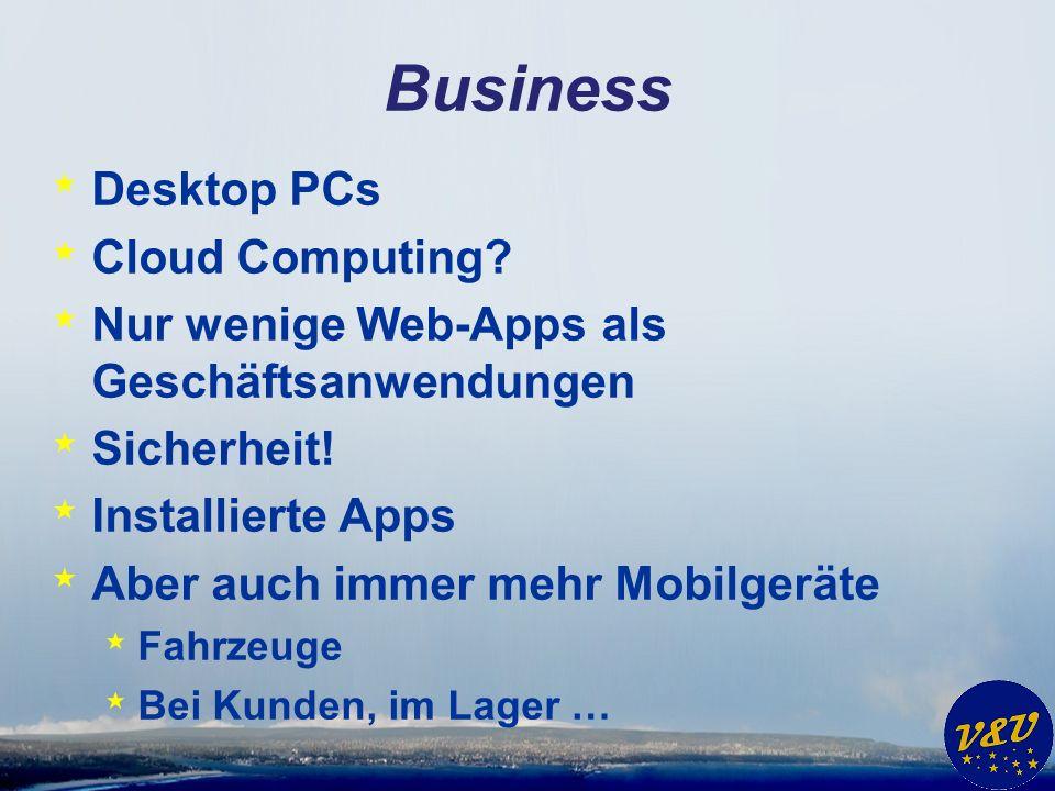 Entwickeln für die Microsoft Welt Desktop Tablet Phone Windows 8 Windows 8 RT Windows 8 Windows 8 RT Windows Phone 8 Windows Phone 8 XAML C# XAML C# C++ VB XAML C# C++ VB HTML Javascript HTML Javascript