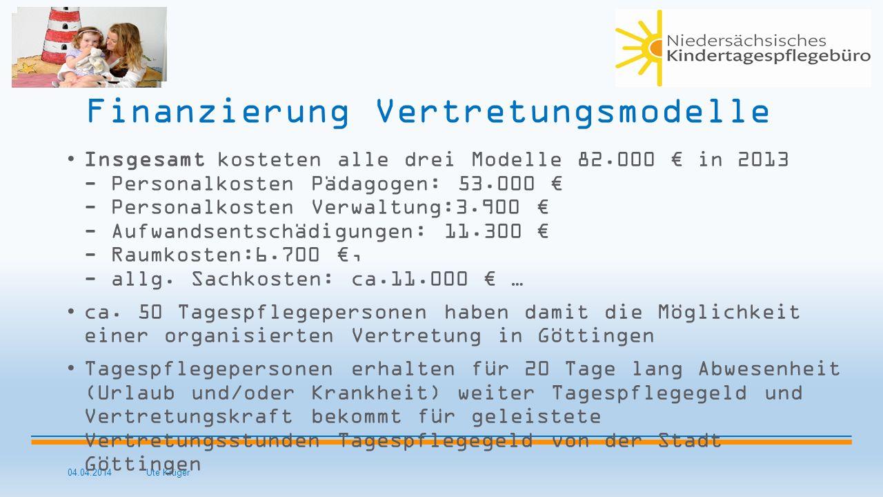 04.04.2014 Ute Krüger Finanzierung Vertretungsmodelle Insgesamt kosteten alle drei Modelle 82.000 in 2013 - Personalkosten Pädagogen: 53.000 - Persona