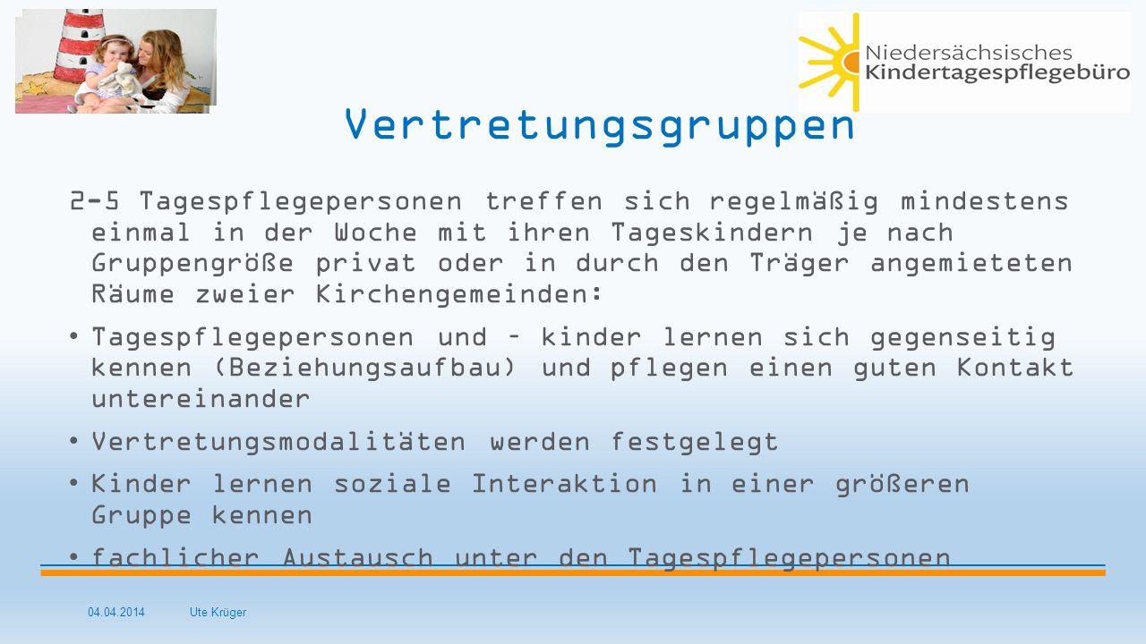 04.04.2014 Ute Krüger Vertretungsgruppen fachliche Begleitung durch Pädagogin: durchschnittl.