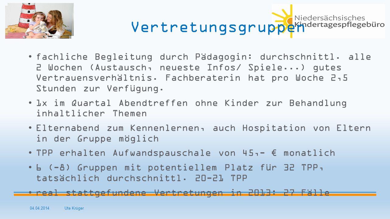 04.04.2014 Ute Krüger Vertretungsgruppen fachliche Begleitung durch Pädagogin: durchschnittl. alle 2 Wochen (Austausch, neueste Infos/ Spiele...) gute